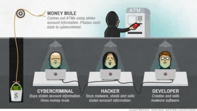 Photo of Los nuevos ladrones de bancos, ahora en Internet