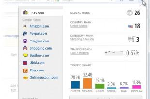 SimilarWeb, extensión para Firefox que informa sobre el tráfico de una web