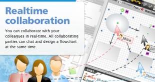 Flowchart, para crear diagramas de flujo