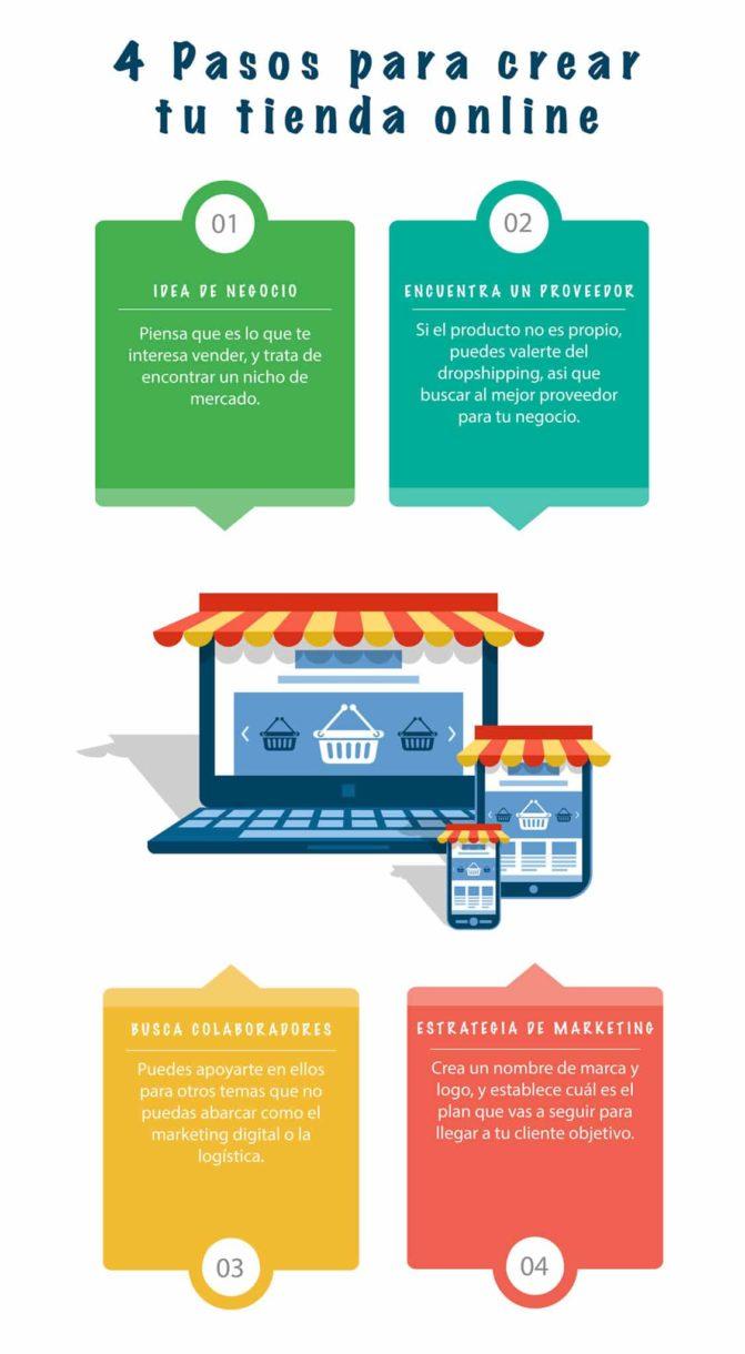 4 Pasos para crear tu tienda online