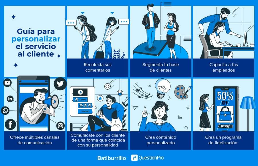 Guía para personalizar el servicio al cliente